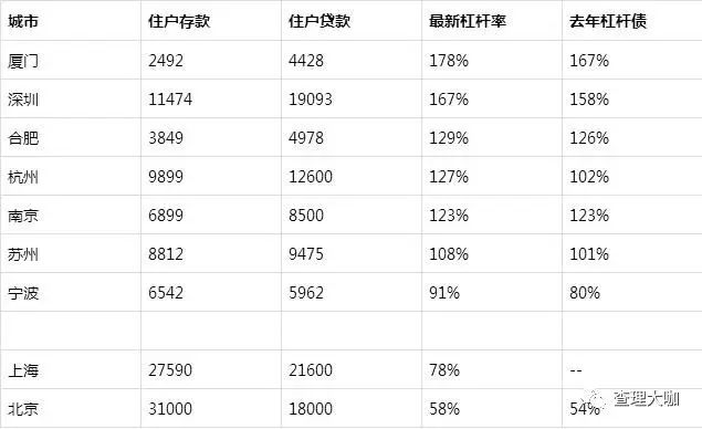 杭州gdp增速_如果没这3个城市,鲁苏浙的经济将 元气大伤