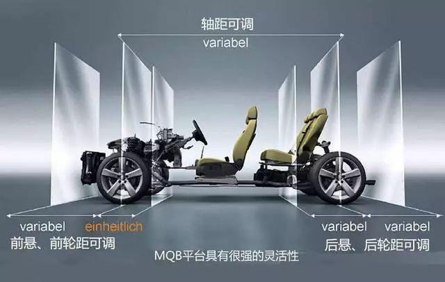 一汽大众4S店为了卖车手撕途观买车究竟要不要看平台差别?_福彩