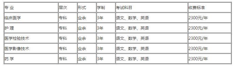2019年河南医学高级专科校园(河南职工医学院)成人教育报名方式_条件