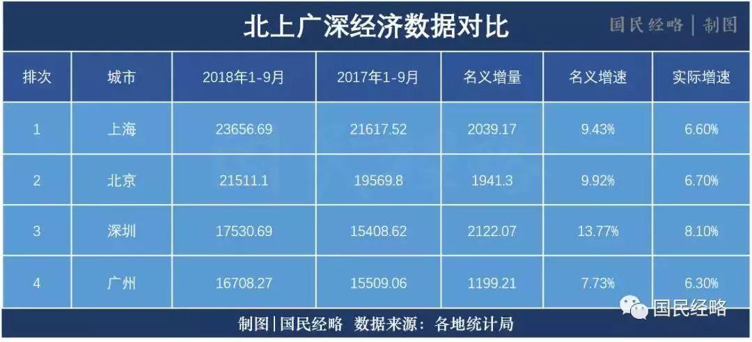 20年唐县gdp_GDP 20