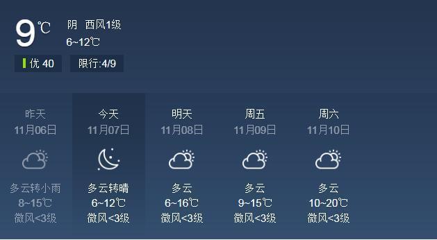 今天立冬,全国各省温度骤然下降