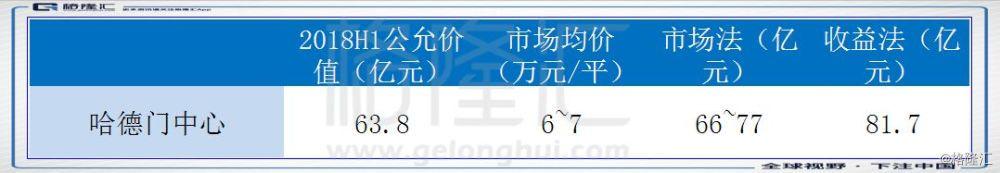 国瑞置业2329.HK:深耕都市圈,住宅商业共成长
