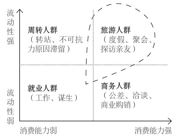 人口类型图_人口统计图的判读小专题