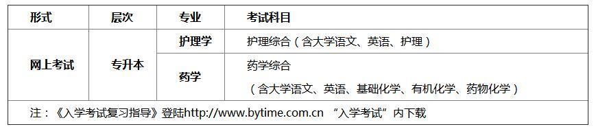 北京大学医学院网络教育19年春入学考试什么时候?可以免考吗?_