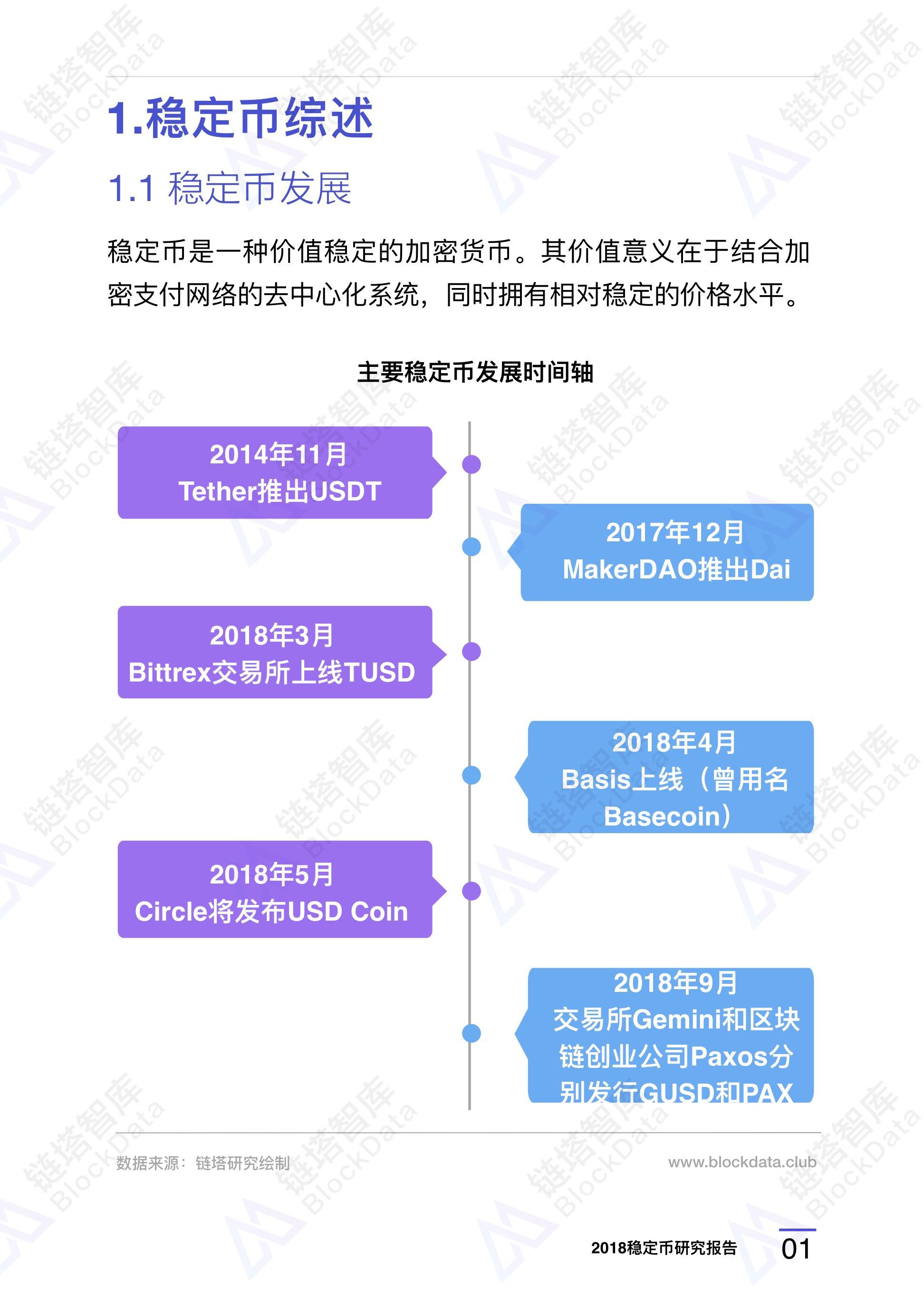 2018稳定币研究报告2.0:总览六大类别,一图涵盖稳定币项目