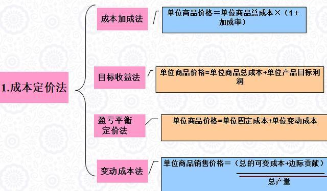 深圳奶茶原料正在批发厂家斗门区请接洽深圳网
