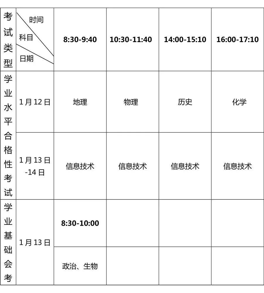 @全省高中生明年一月的会考和学考时间定了!_北京赛车交流群