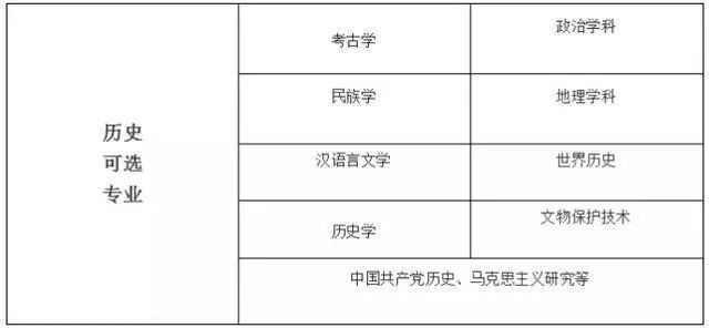 """确定了!江苏将采取""""6选3""""新高考政策,20种组合你应该知道 ...,网站推广"""