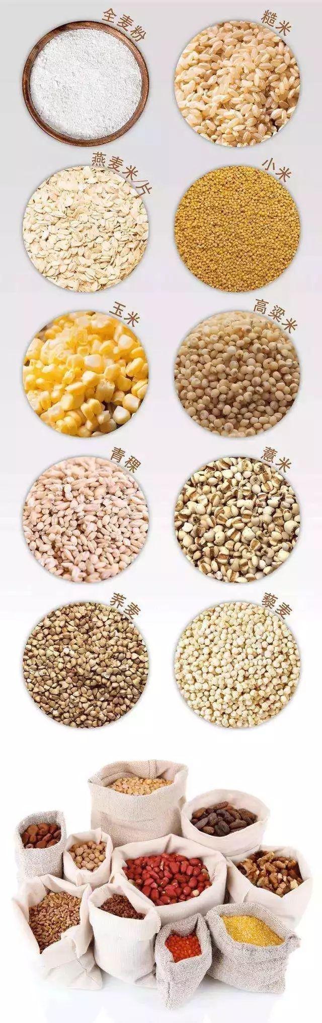 了解全谷物和杂豆,为主食加分!