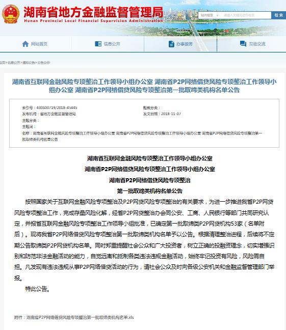 <b>湖南公布首批53家被取缔P2P名单:长沙45家</b>
