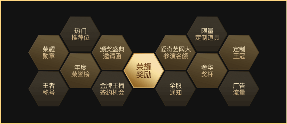 奇秀2018年度盛典11月12日正式报名