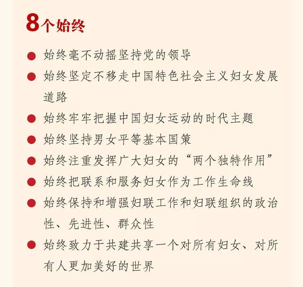 头条| 图解中国妇女十二大报告,一起学起来