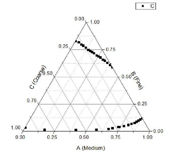 绘制矢量( vector xyam)图