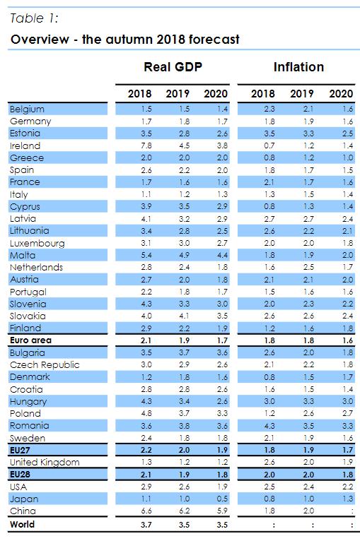 2020美国gdp成绩_2020年中国大陆人均GDP过一万美元