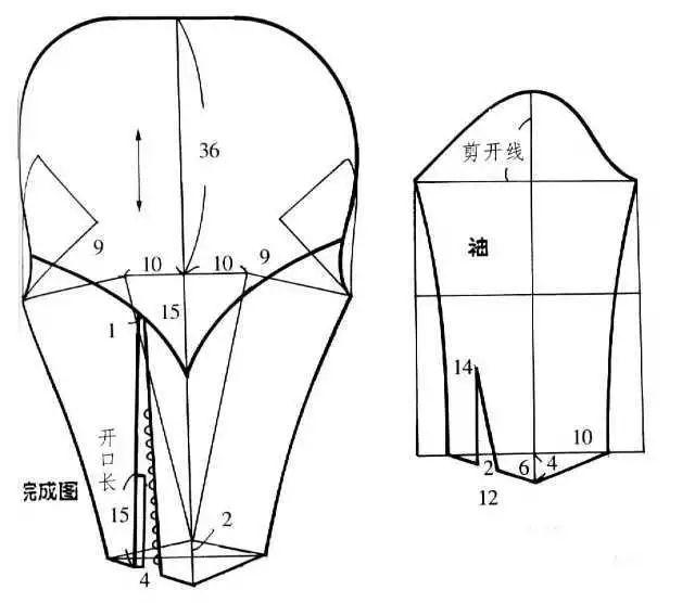 纸样设计丨衣袖款式造型的分类图片