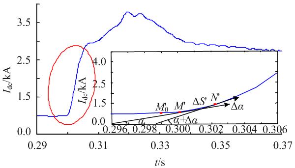 直流电流�:`yfj_直流电流几何属性