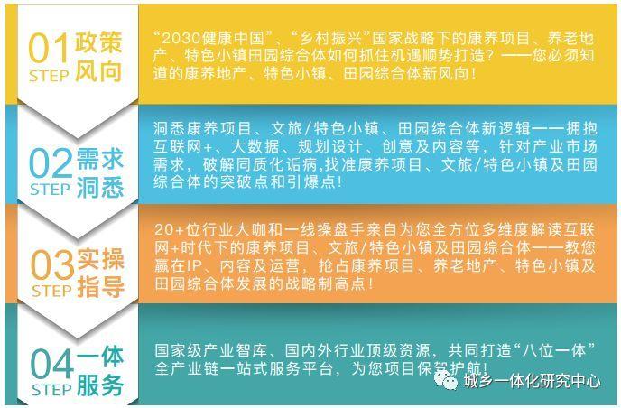 """""""乡村振兴""""&""""健康中国""""战略下,康养产业发展趋势及最新政策解读图片"""
