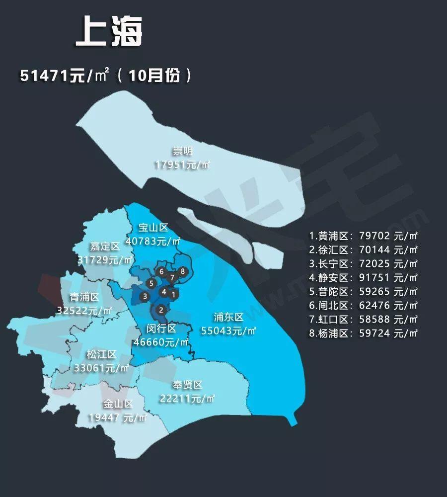 2019中国房价排行榜_2019全国房价排行榜出炉 镇江排在