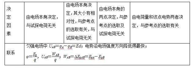 1第1、2章常识点详解+重难点说明+典规范题(责编保举:高测验题jxfudao.com)