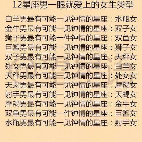 十二星座为了星座做出哪些改变,12运势男一眼就类型的爱情爱上天秤座17年2月女生图片