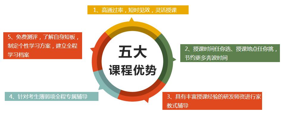 事业单位公开招聘人员暂行规定 (图7)
