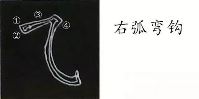 柳公权 图解楷书基本笔画写法