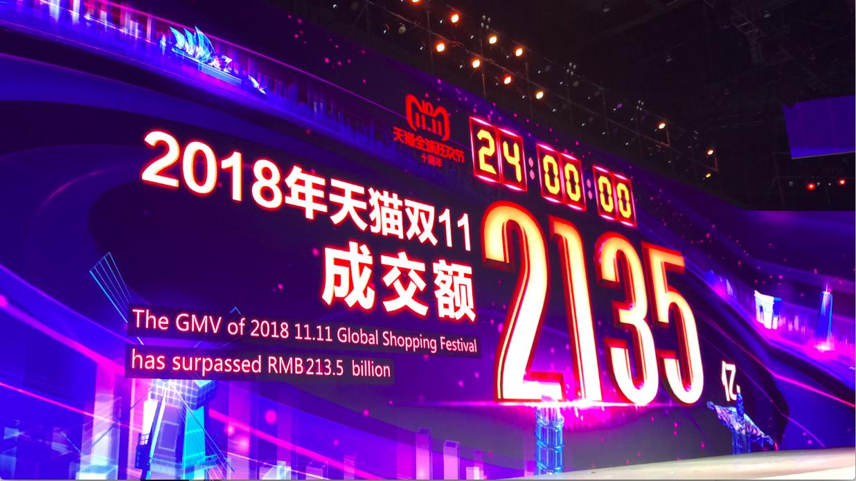 2018年天猫双十一总交易额破2135亿元 同比增长26.9%