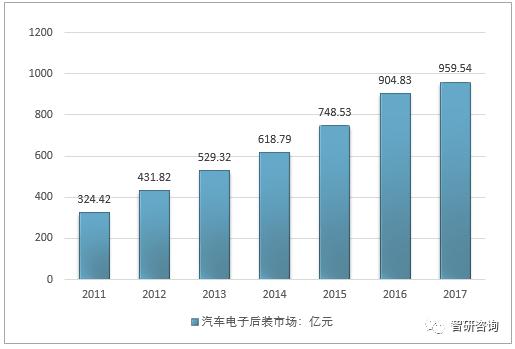 国内电商gdp急速增长的原因_中国gdp增长图