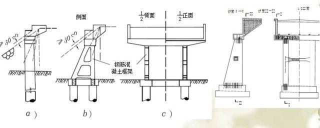 教育 正文  轻型桥台之间或台与墩之间设置3~5根支撑梁,桥台与支撑梁