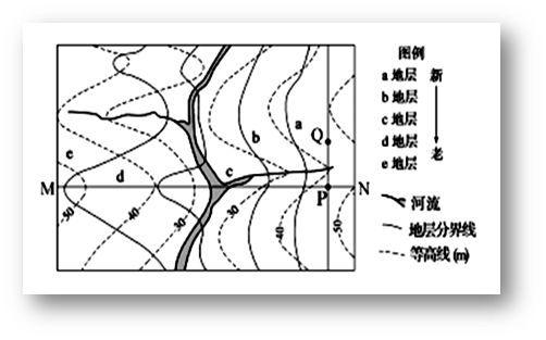 3.下面能正确反映沿mn线地形剖面图和地层分布状况的是(唔,窝好像脱离队伍了)