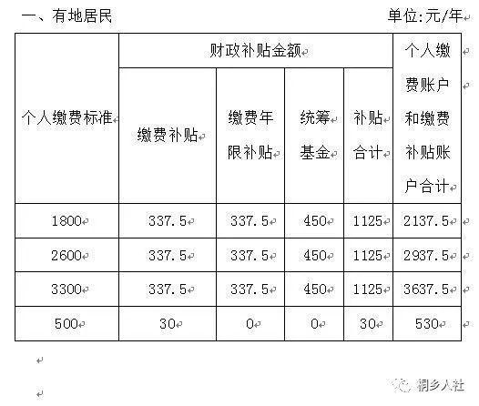 人均纯收入怎么算_农村居民人均纯收入