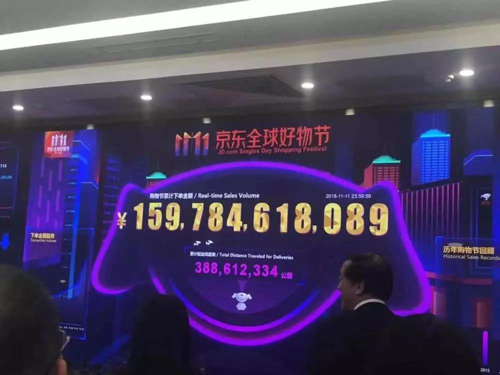 阿里,京东双十一战绩2135亿,1598亿;腾讯20年马化腾对话员工