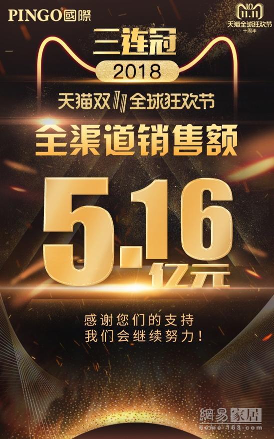 2018勇夺天猫双11家装类目三连冠,PINGO国际新零售全渠道5.16