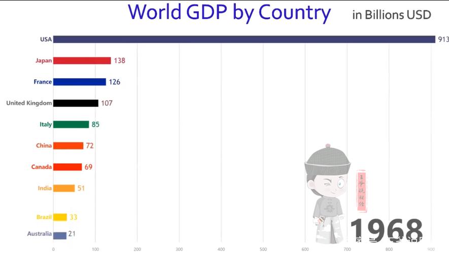 世纪末美国GDP反超中国_美国与中国gdp