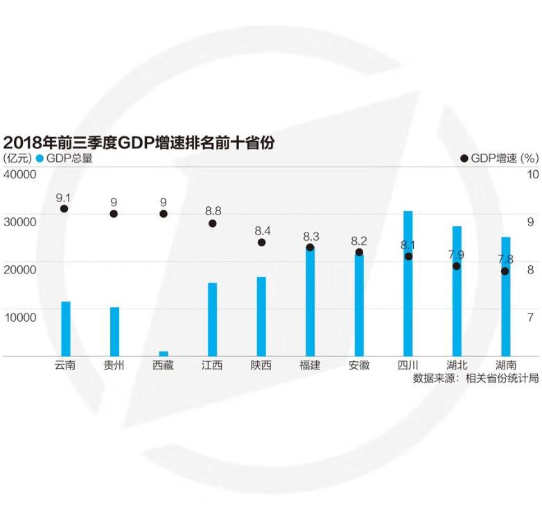 青县经济gdp_2019年湖北省经济运行情况分析 GDP同比增长7.5