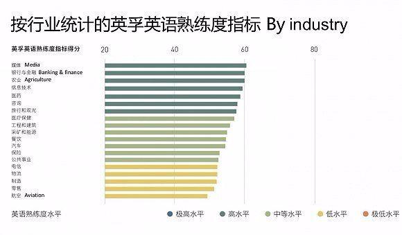 世界上哪个人口最多英文_广州市哪个区人口最多