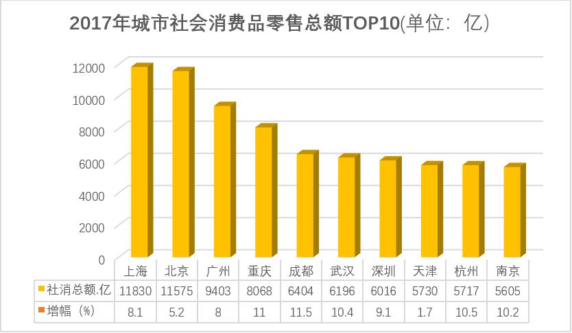 天津市10年经济总量构成状况分析_平面构成点
