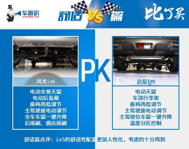 风光ix5对比启辰T90亲民的轿跑型SUV怎么选?_重庆时时彩龙虎和最