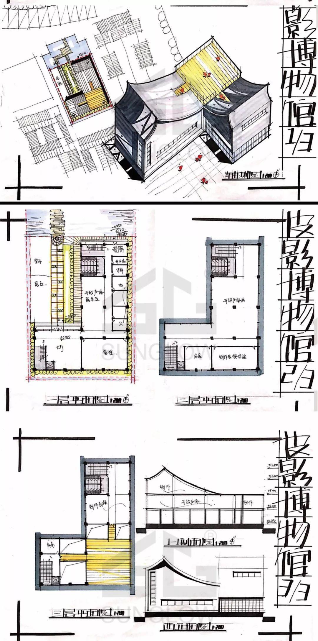 大快题模考评图04 | 西建大18华山古镇皮影博物馆图片