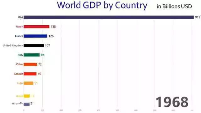 80万亿 我国经济总量跃上_美3万亿经济复苏计划