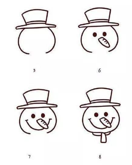 雪人怎么画 冬天的雪人简笔画教程图解,一起来画一画吧