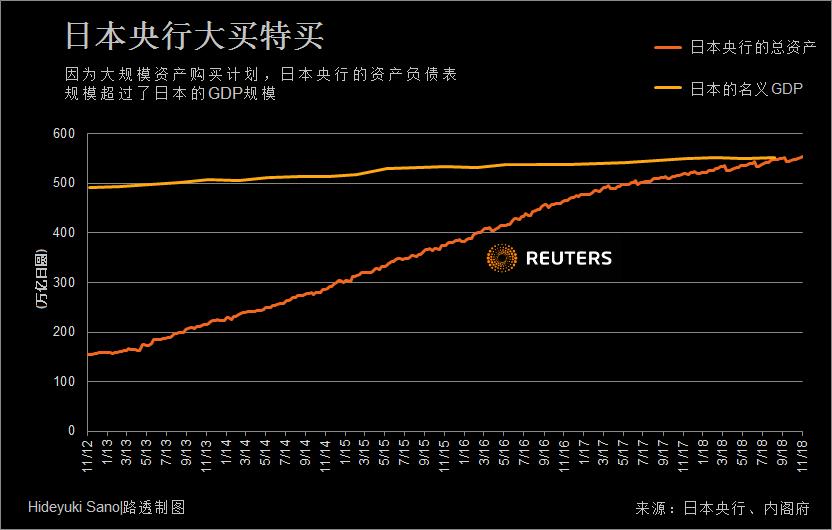 日本gdp怎么萎缩了_高盛警告日本GDP萎缩6.5 雷曼破产后最差