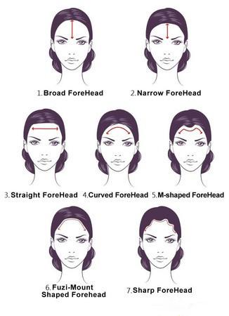 全面解析:额头有疤面相   第座网