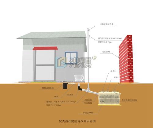 农村旱厕设计图