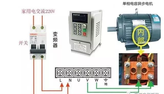 第二种:增加电容改变接线方式 单相电动机工作原理:两个在空间互差90