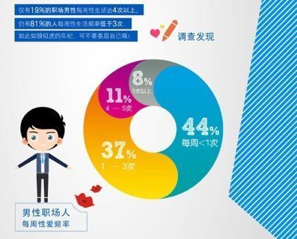 中华男性健康网 中国女性健康科学十大专家