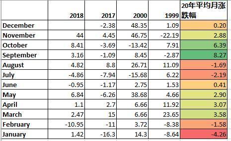 CMC Markets:凛冬将至 天然气价格暴涨15%