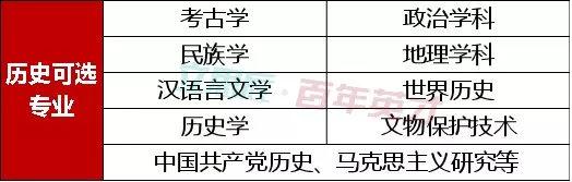 """还在纠结怎样""""选科""""?新高考改良最全应对攻略在此!(责编保举:数学教案jxfudao.com/xuesheng)"""