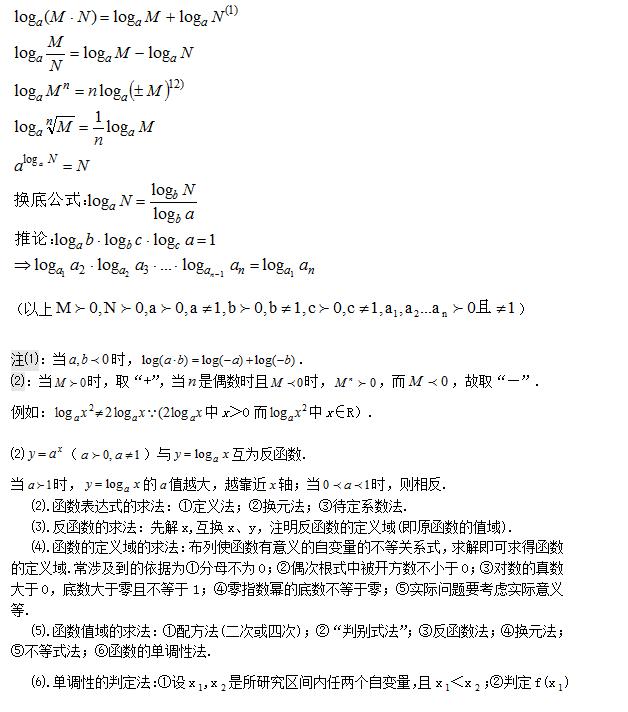 高中数学难?函数是重点,高一高二高三热门基本常识点!(责编保举:数学家教jxfudao.com/xuesheng)
