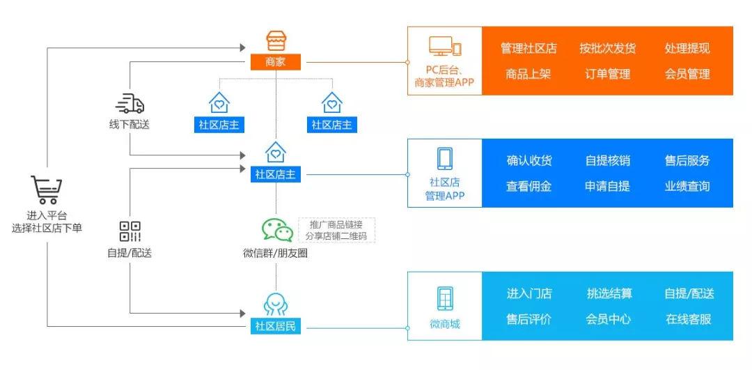 2019年b2b排行榜_2019中国B2B年度榜单发布 2019年B2B百强企业排行榜一览